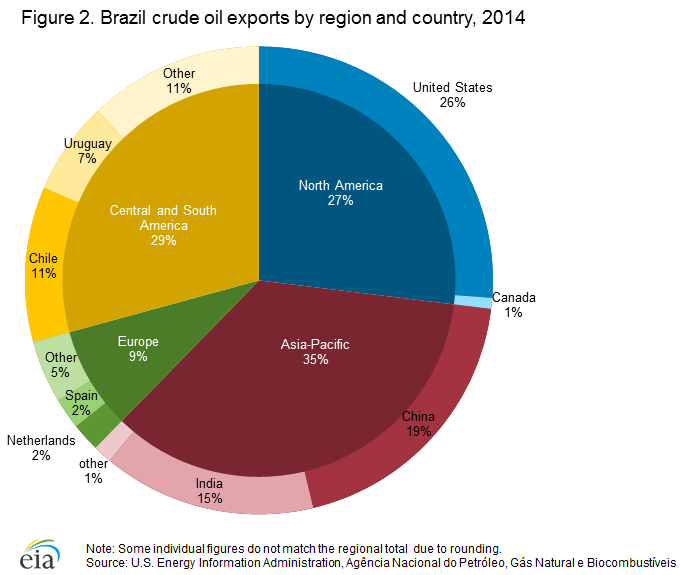 world energy consumption 2014 pdf